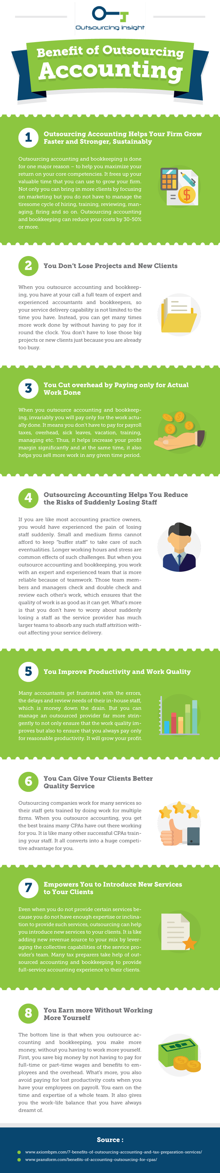 Accounts Outsourcing - [Infographics]